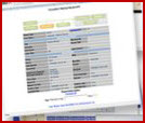 This graphic depicts software validation documentation that is used.
